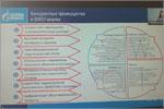 Кейс-сессия «Мотивы и механизмы взаимодействия бизнеса и образования». Открыть в новом окне [165 Kb]